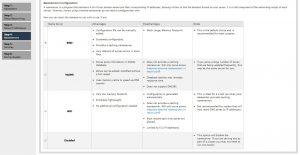 نصب whm مرحله 4 تنظیمات nameserver